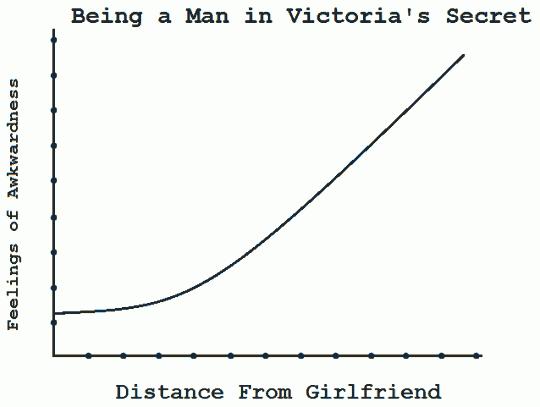funny-graph