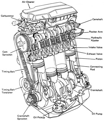 car-engine-diagram